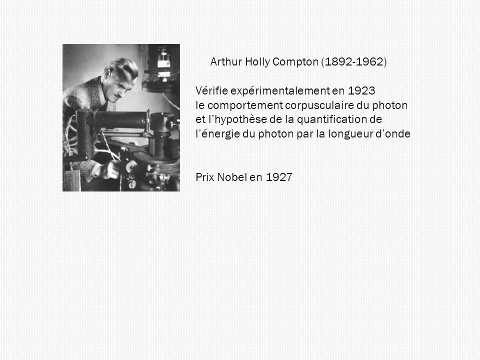 Arthur Holly Compton (1892-1962) Vérifie expérimentalement en 1923 le comportement corpusculaire du photon et lhypothèse de la quantification de lénergie du photon par la longueur donde Prix Nobel en 1927