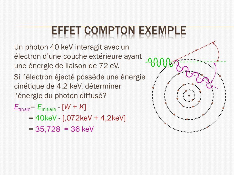 Un photon 40 keV interagit avec un électron dune couche extérieure ayant une énergie de liaison de 72 eV. Si lélectron éjecté possède une énergie ciné