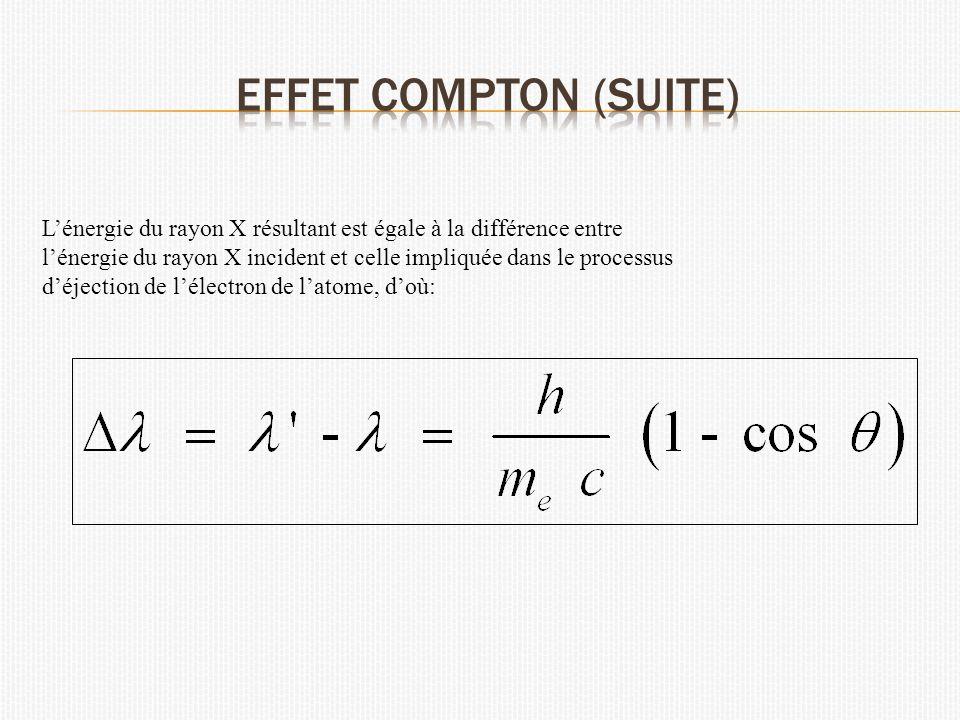 Lénergie du rayon X résultant est égale à la différence entre lénergie du rayon X incident et celle impliquée dans le processus déjection de lélectron de latome, doù: