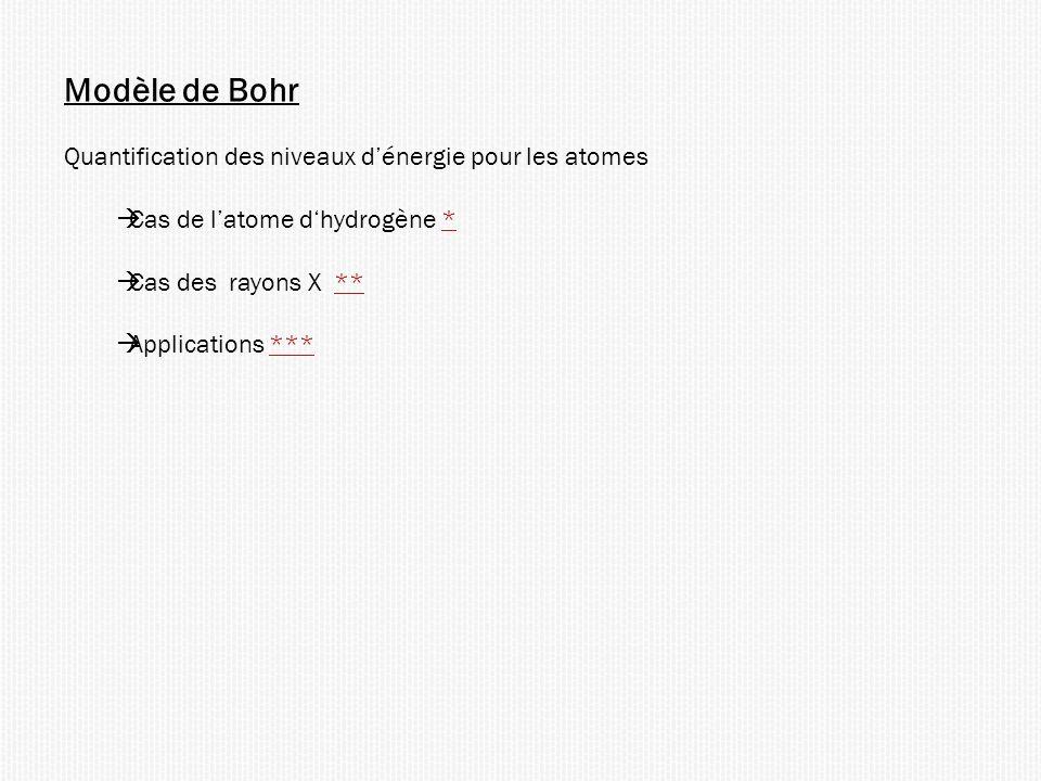 Modèle de Bohr Quantification des niveaux dénergie pour les atomes Cas de latome dhydrogène ** Cas des rayons X **** Applications ******