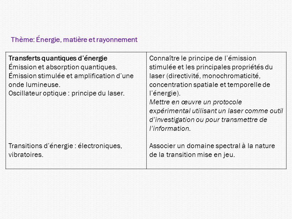 Thème: Énergie, matière et rayonnement Transferts quantiques dénergie Émission et absorption quantiques. Émission stimulée et amplification dune onde