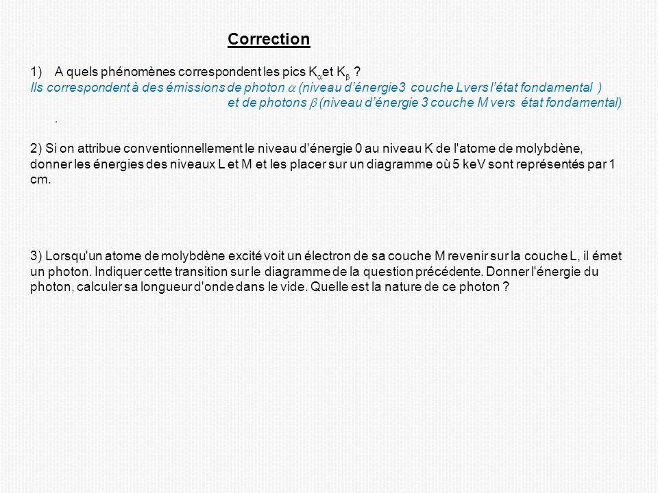 Correction 1)A quels phénomènes correspondent les pics K et K ? Ils correspondent à des émissions de photon (niveau dénergie3 couche Lvers létat fonda