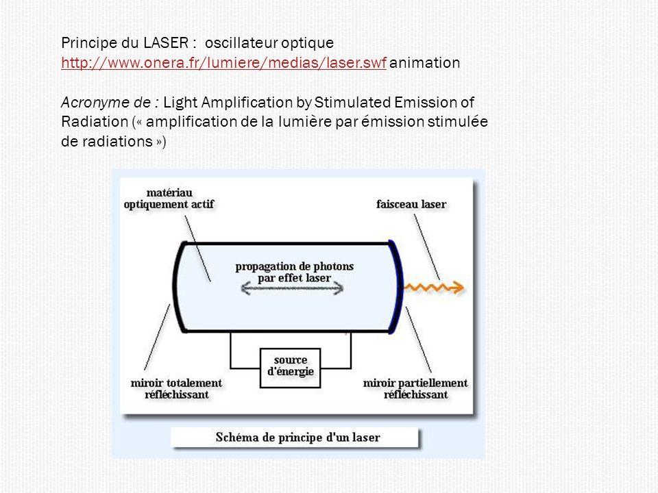 Principe du LASER : oscillateur optique http://www.onera.fr/lumiere/medias/laser.swfhttp://www.onera.fr/lumiere/medias/laser.swf animation Acronyme de : Light Amplification by Stimulated Emission of Radiation (« amplification de la lumière par émission stimulée de radiations »)