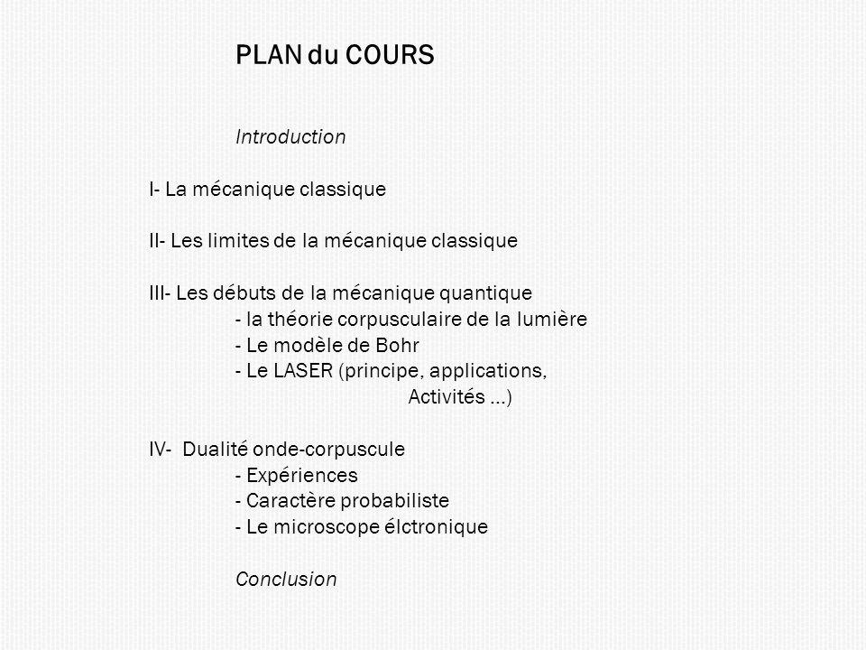 PLAN du COURS Introduction I- La mécanique classique II- Les limites de la mécanique classique III- Les débuts de la mécanique quantique - la théorie