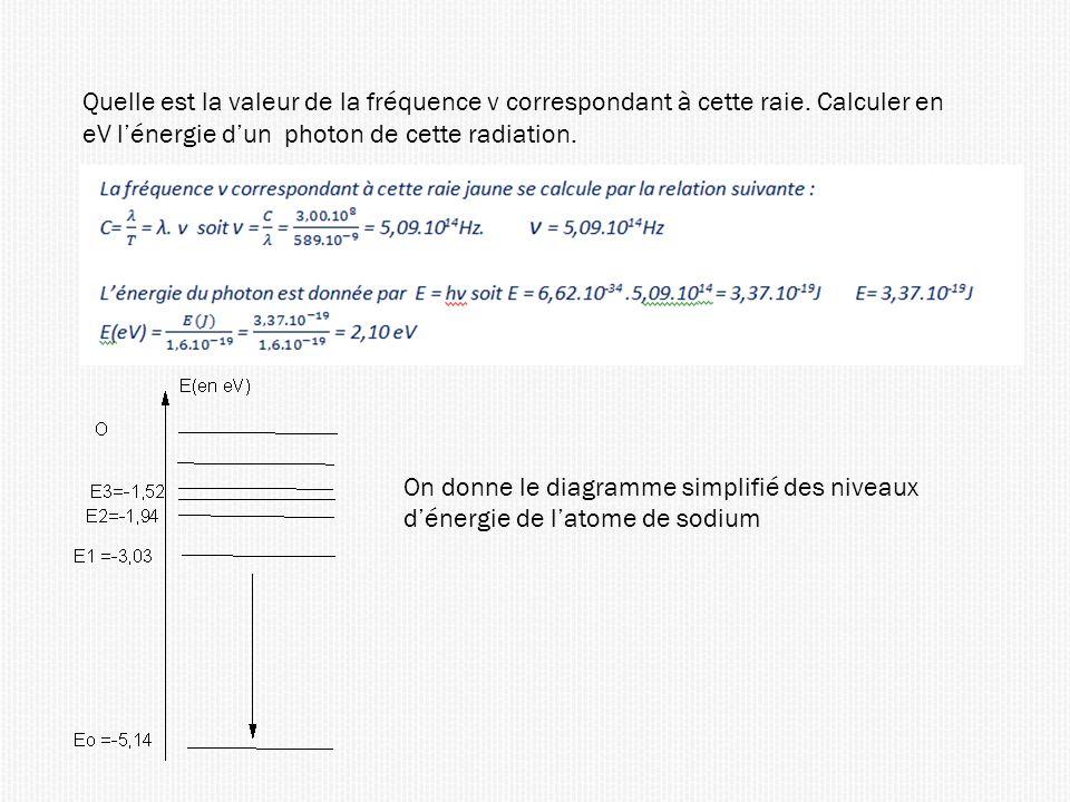 Quelle est la valeur de la fréquence ν correspondant à cette raie. Calculer en eV lénergie dun photon de cette radiation. On donne le diagramme simpli