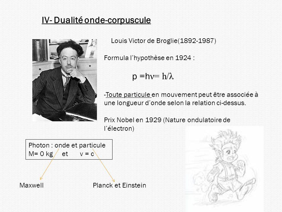 Louis Victor de Broglie(1892-1987) Formula lhypothèse en 1924 : p =h ν= h/λ -Toute particule en mouvement peut être associée à une longueur donde selon la relation ci-dessus.