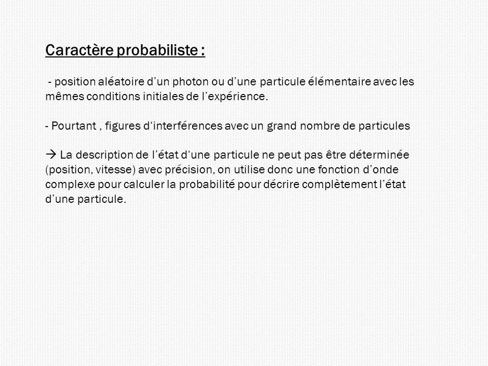 Caractère probabiliste : - position aléatoire dun photon ou dune particule élémentaire avec les mêmes conditions initiales de lexpérience. - Pourtant,