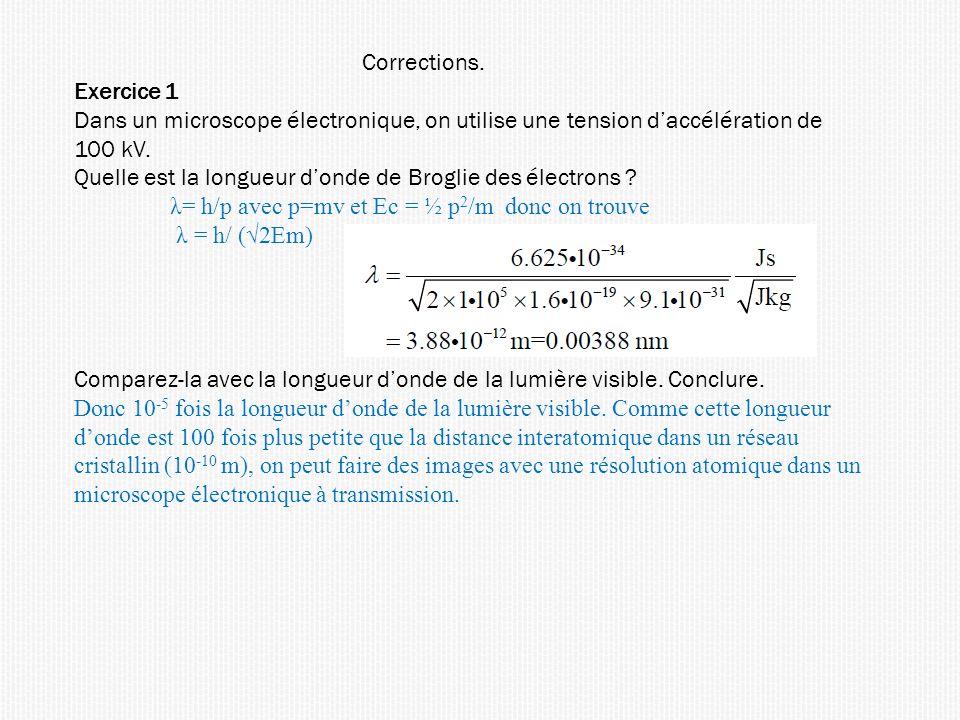 Corrections. Exercice 1 Dans un microscope électronique, on utilise une tension daccélération de 100 kV. Quelle est la longueur donde de Broglie des é