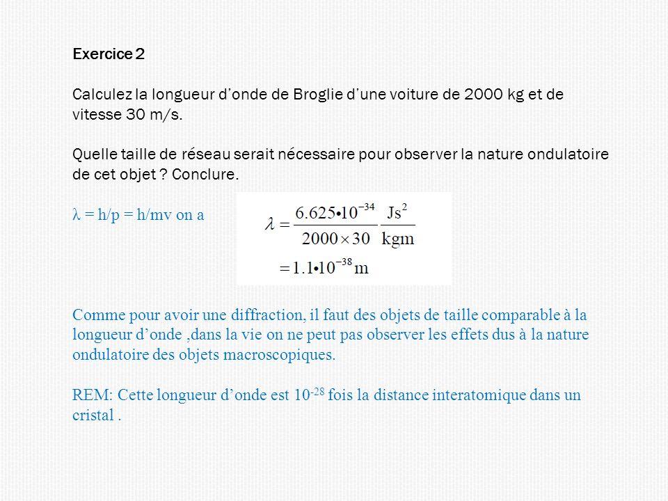Exercice 2 Calculez la longueur donde de Broglie dune voiture de 2000 kg et de vitesse 30 m/s. Quelle taille de réseau serait nécessaire pour observer