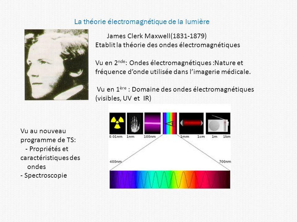 La théorie électromagnétique de la lumière James Clerk Maxwell(1831-1879) Etablit la théorie des ondes électromagnétiques Vu en 2 nde : Ondes électromagnétiques :Nature et fréquence donde utilisée dans limagerie médicale.