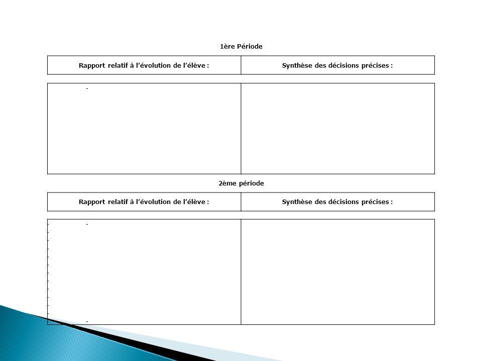1ère Période Rapport relatif à lévolution de lélève :Synthèse des décisions précises : 2ème période Rapport relatif à lévolution de lélève :Synthèse des décisions précises :