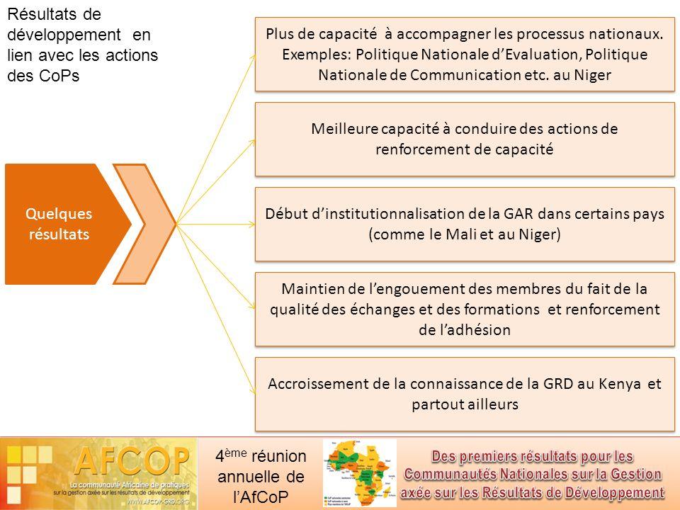 4 ème réunion annuelle de lAfCoP Plus de capacité à accompagner les processus nationaux.