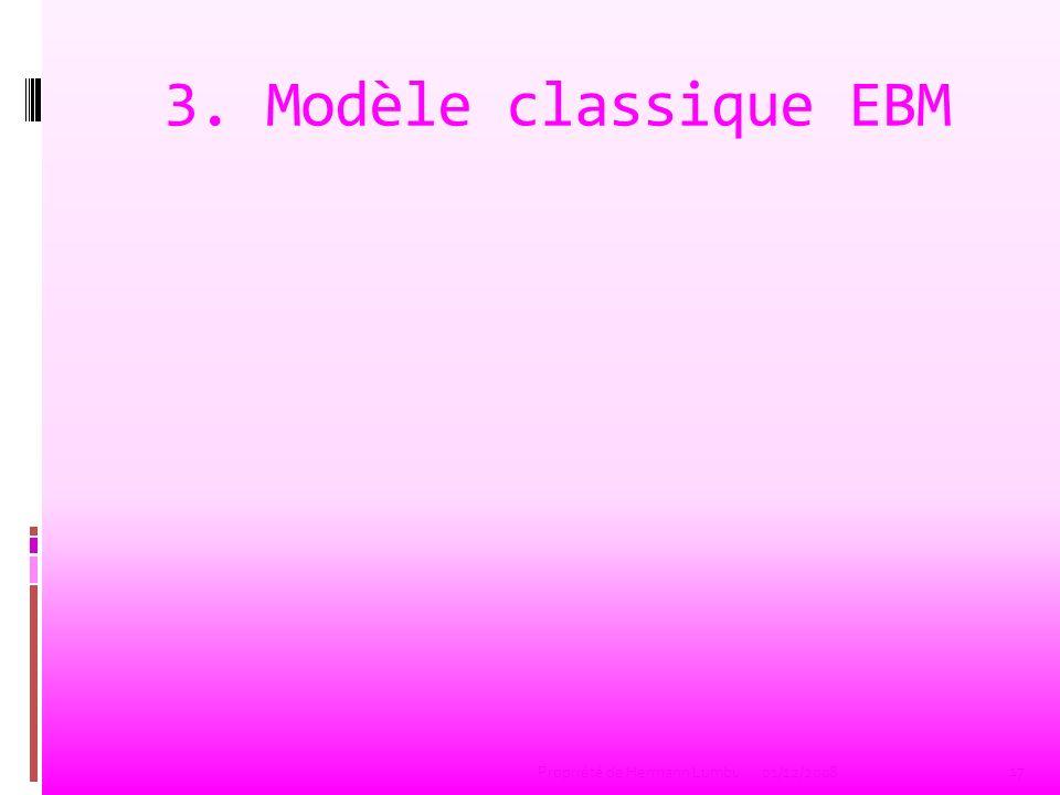 3. Modèle classique EBM 01/12/2008Propriété de Hermann Lumbu 17