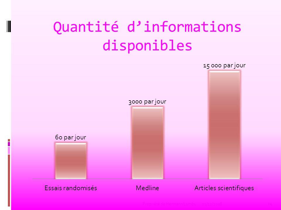 Quantité dinformations disponibles 24 Propriété de Hermann Lumbu01/12/2008