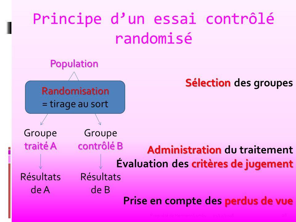 Principe dun essai contrôlé randomisé Population Randomisation = tirage au sort traité A Groupe traité A contrôlé B Groupe contrôlé B Résultats de A R