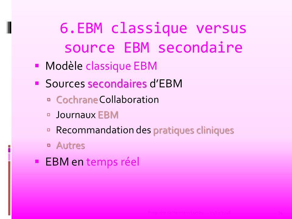 6.EBM classique versus source EBM secondaire Modèle classique EBM secondaires Sources secondaires dEBM Cochrane Cochrane Collaboration EBM Journaux EB