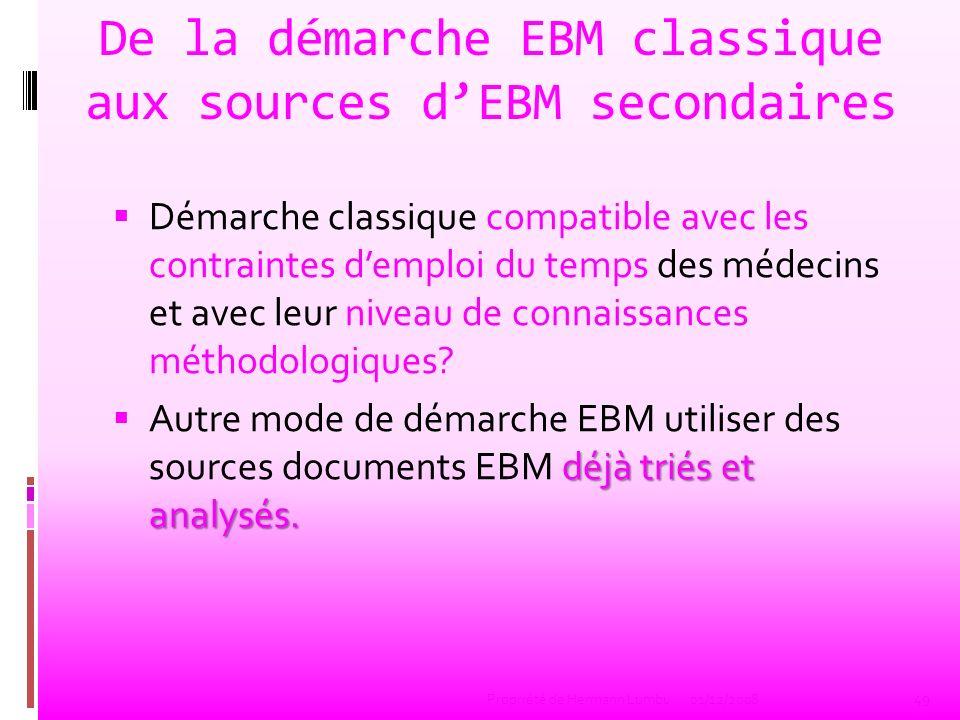 De la démarche EBM classique aux sources dEBM secondaires Démarche classique compatible avec les contraintes demploi du temps des médecins et avec leu