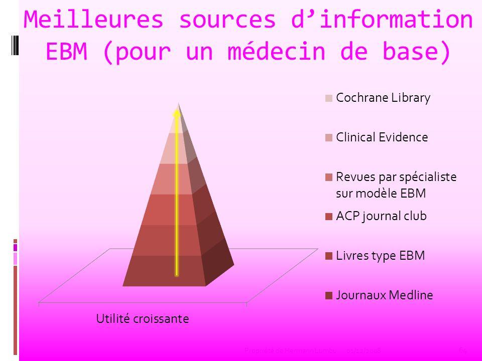 Meilleures sources dinformation EBM (pour un médecin de base) 64 Propriété de Hermann Lumbu01/12/2008