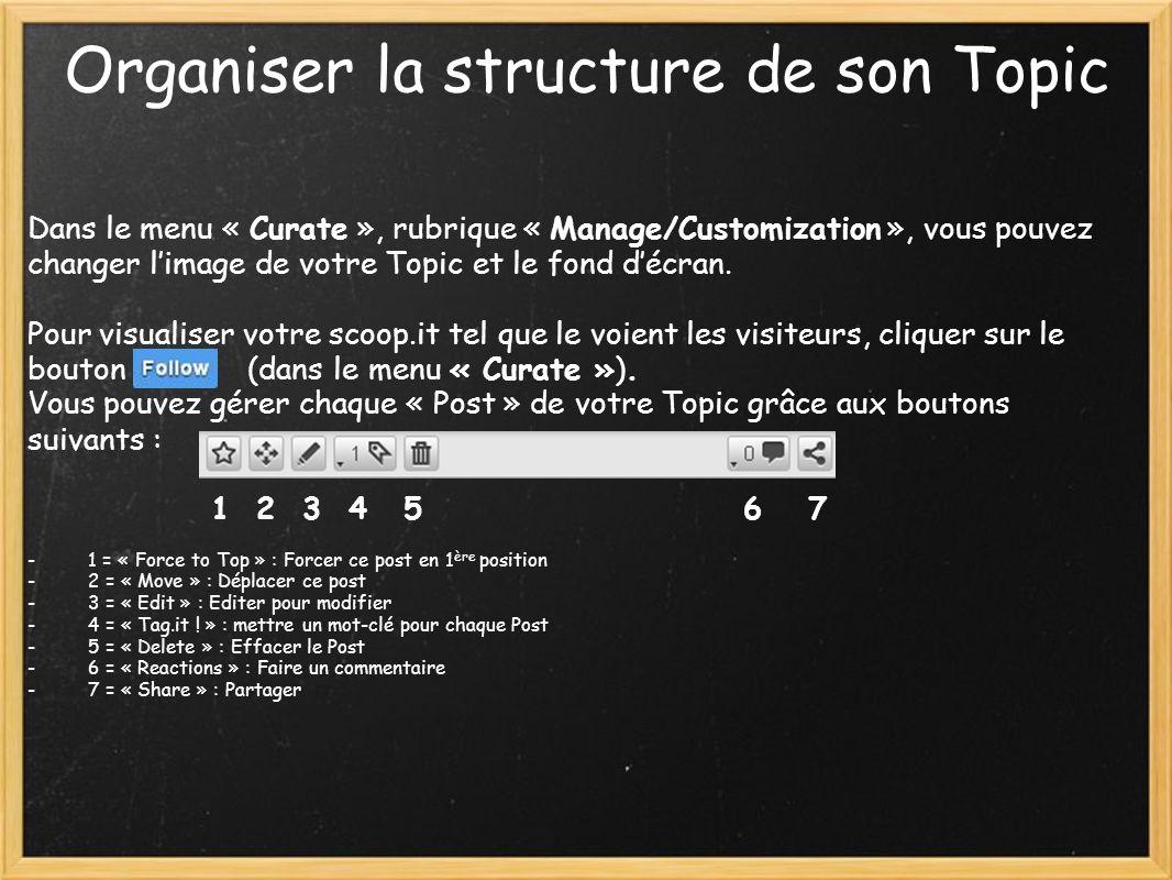 Organiser la structure de son Topic Dans le menu « Curate », rubrique « Manage/Customization », vous pouvez changer limage de votre Topic et le fond décran.