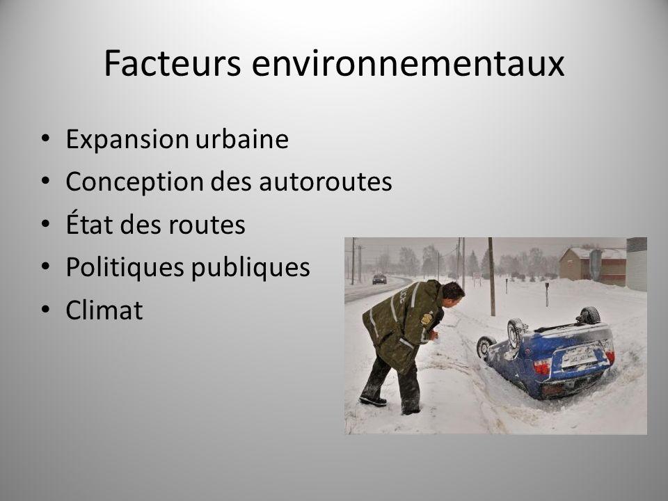 Facteurs environnementaux Expansion urbaine Conception des autoroutes État des routes Politiques publiques Climat