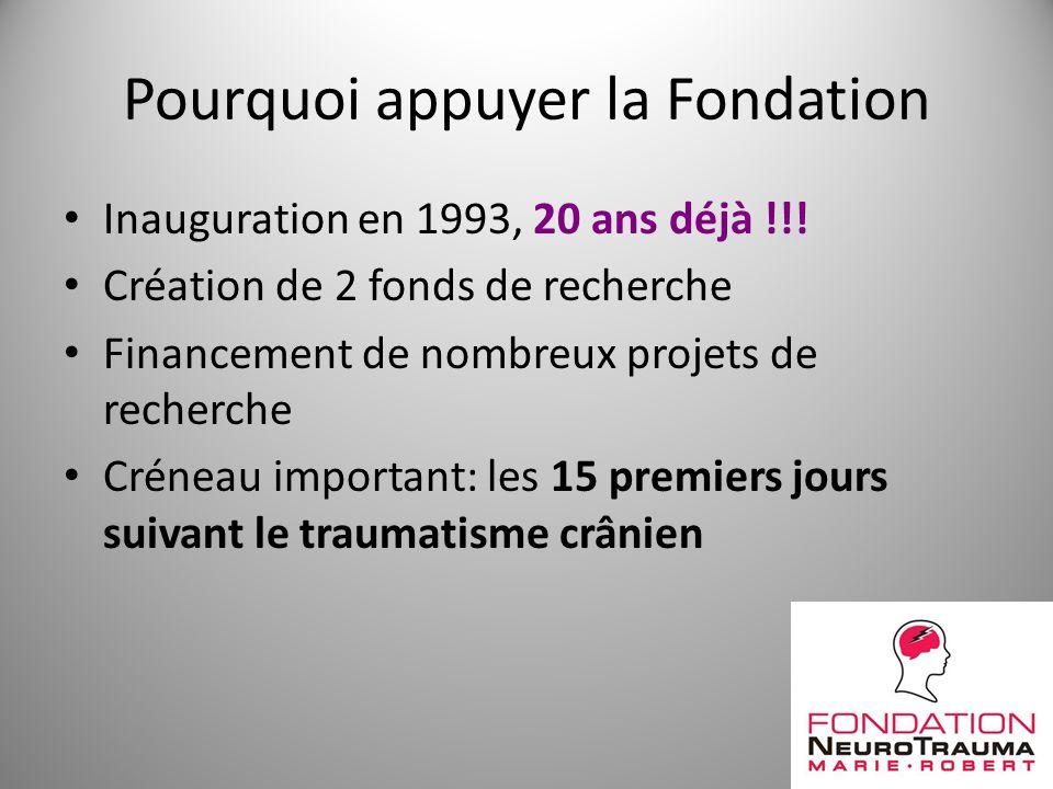 Pourquoi appuyer la Fondation Inauguration en 1993, 20 ans déjà !!! Création de 2 fonds de recherche Financement de nombreux projets de recherche Crén