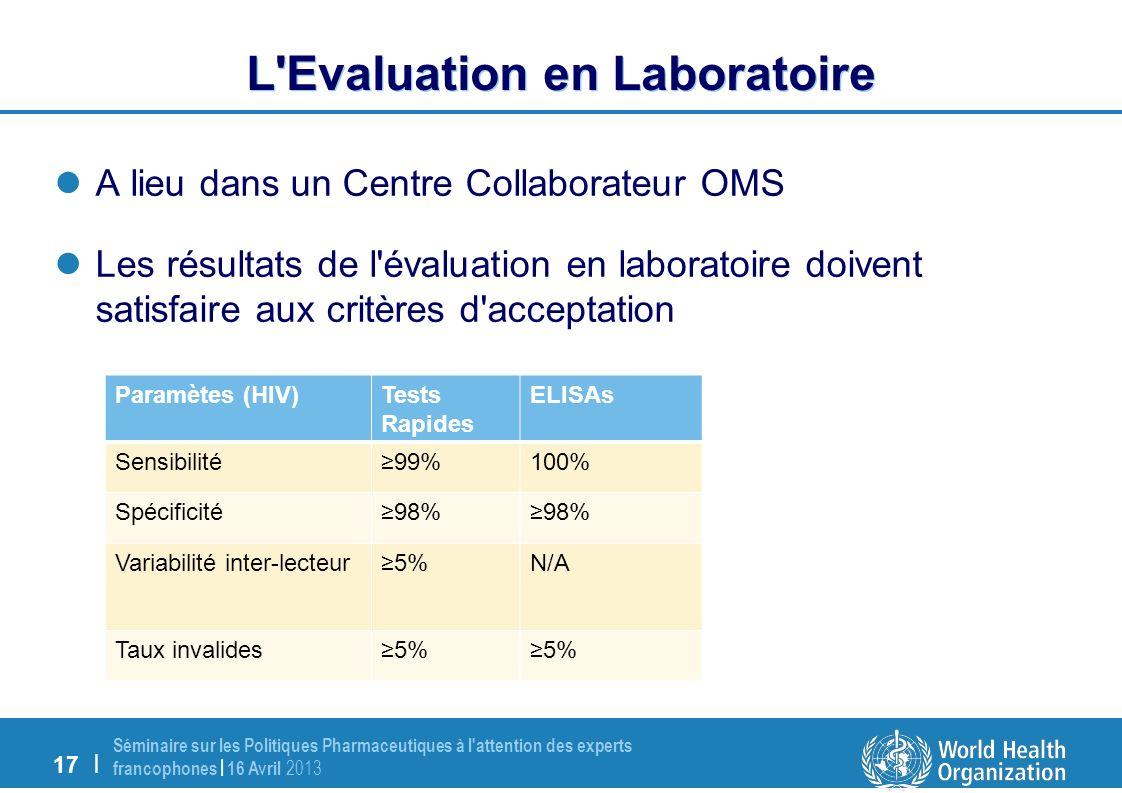 17 | Séminaire sur les Politiques Pharmaceutiques à l attention des experts francophones | 16 Avril 2013 L Evaluation en Laboratoire A lieu dans un Centre Collaborateur OMS Les résultats de l évaluation en laboratoire doivent satisfaire aux critères d acceptation Paramètes (HIV)Tests Rapides ELISAs Sensibilité99%100% Spécificité98% Variabilité inter-lecteur5%N/A Taux invalides5%