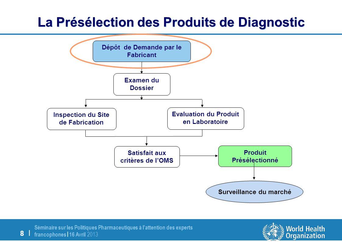 19   Séminaire sur les Politiques Pharmaceutiques à l attention des experts francophones   16 Avril 2013 Inspections du Site de Fabrication Linspection PQDx va au-delà de la conformité au niveau des Systèmes de Gestion de la Qualité (ISO 13485) 1.Conformité à la norme ISO 13485 – spécifique au produit, spécifique au client 2.Revendications du Dossier sont confirmés 3.Spécifique au produit- production des matières premières au produit fini 4.Accent particulier sur les procédures de Contrôle Qualité et libération de lots et études de stabilité 5.Renforcement des capacités du fabricant et ARNs
