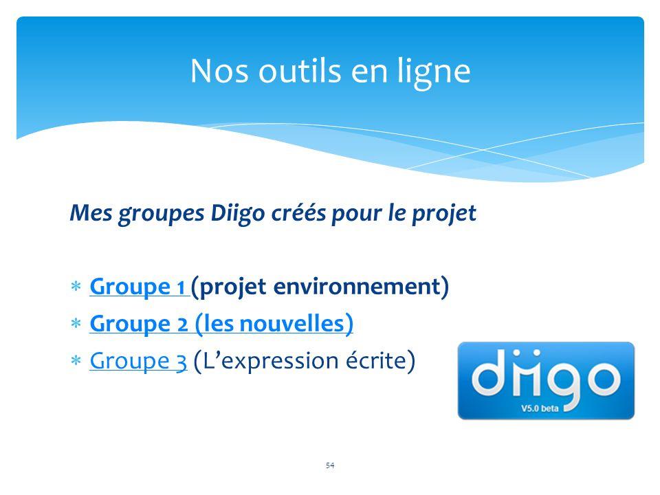 Mes groupes Diigo créés pour le projet Groupe 1 (projet environnement) Groupe 1 Groupe 2 (les nouvelles) Groupe 3 (Lexpression écrite) Groupe 3 54 Nos
