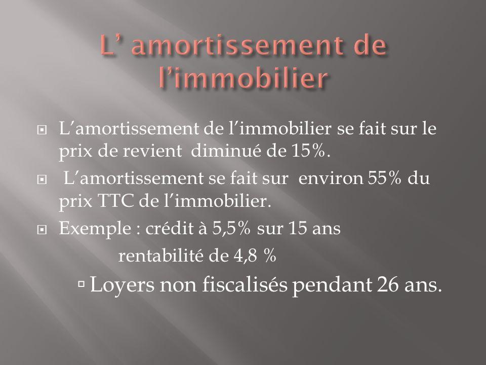 Lamortissement de limmobilier se fait sur le prix de revient diminué de 15%. Lamortissement se fait sur environ 55% du prix TTC de limmobilier. Exempl
