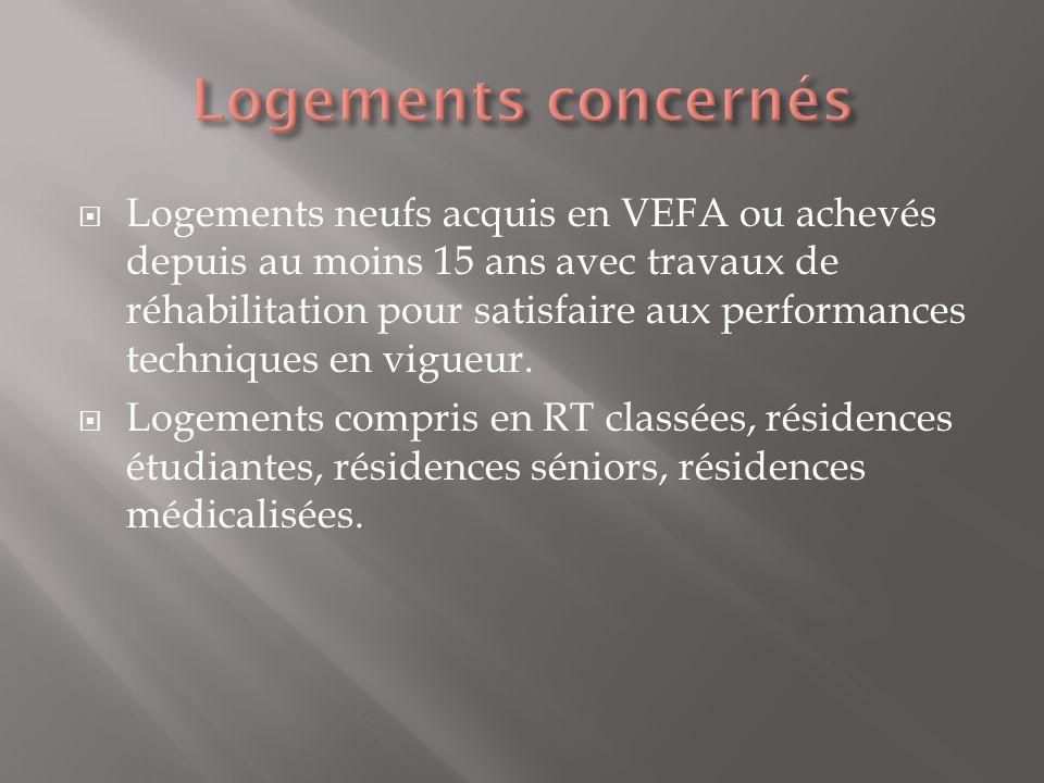 Logements neufs acquis en VEFA ou achevés depuis au moins 15 ans avec travaux de réhabilitation pour satisfaire aux performances techniques en vigueur.