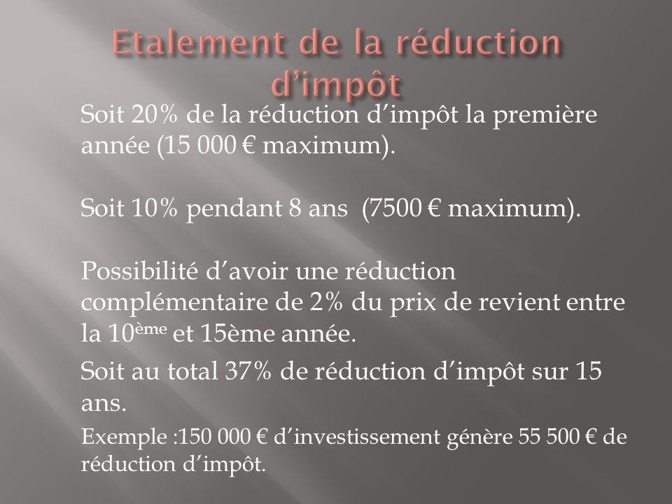 Soit 20% de la réduction dimpôt la première année (15 000 maximum). Soit 10% pendant 8 ans (7500 maximum). Possibilité davoir une réduction complément