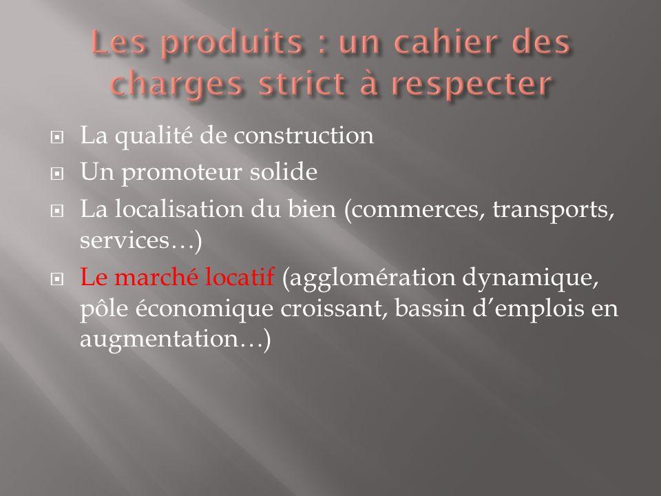 La qualité de construction Un promoteur solide La localisation du bien (commerces, transports, services…) Le marché locatif (agglomération dynamique,