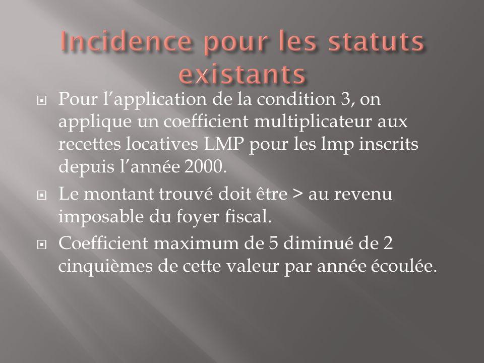 Pour lapplication de la condition 3, on applique un coefficient multiplicateur aux recettes locatives LMP pour les lmp inscrits depuis lannée 2000. Le