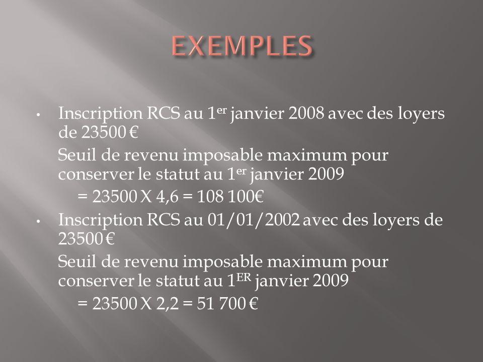 Inscription RCS au 1 er janvier 2008 avec des loyers de 23500 Seuil de revenu imposable maximum pour conserver le statut au 1 er janvier 2009 = 23500