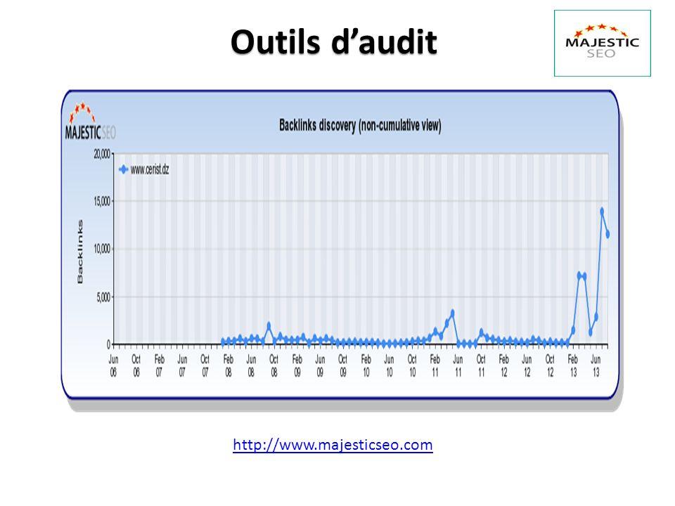 Outils daudit http://www.majesticseo.com