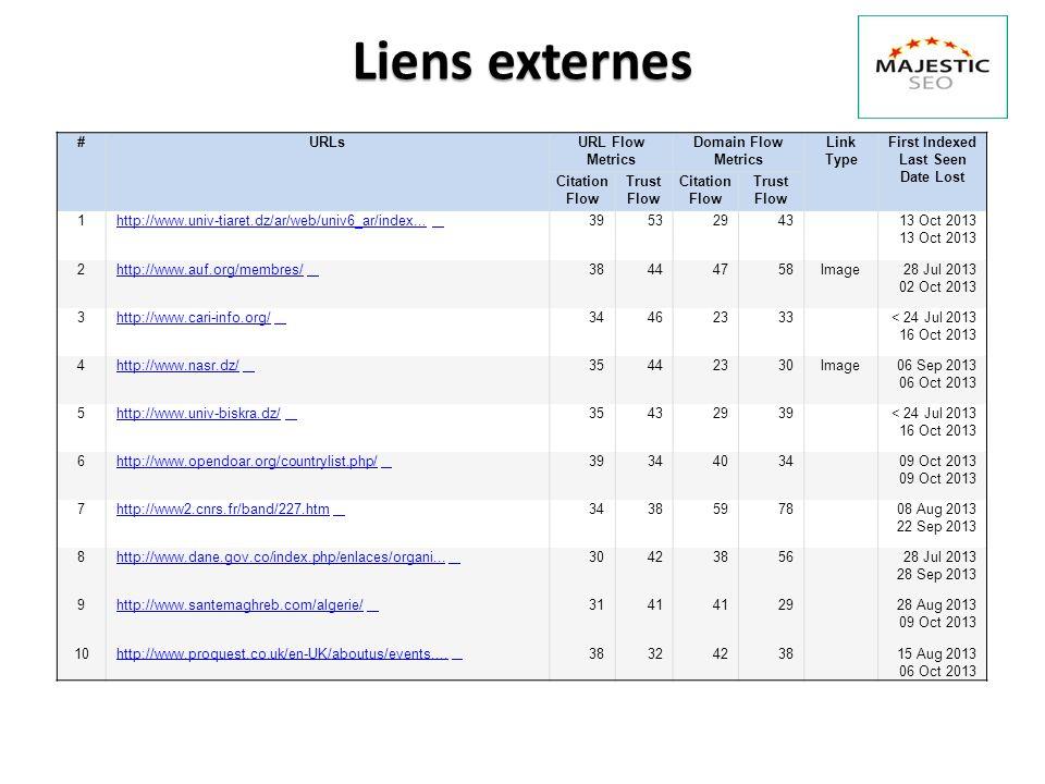 #URLsURL Flow Metrics Domain Flow Metrics Link Type First Indexed Last Seen Date Lost Citation Flow Trust Flow Citation Flow Trust Flow 1http://www.univ-tiaret.dz/ar/web/univ6_ar/index...