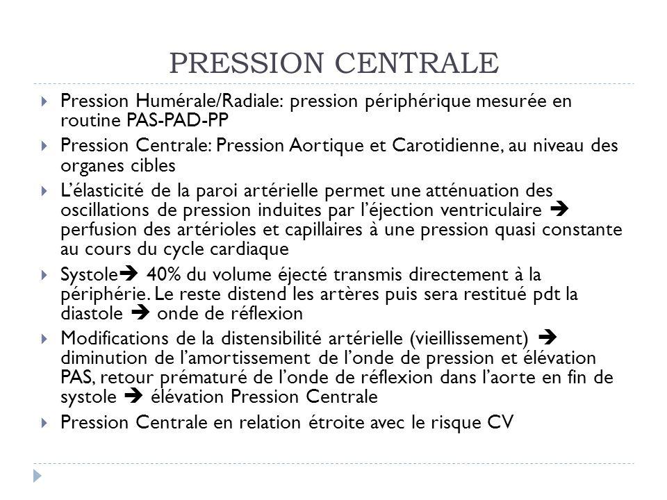 PRESSION CENTRALE Pression Humérale/Radiale: pression périphérique mesurée en routine PAS-PAD-PP Pression Centrale: Pression Aortique et Carotidienne,