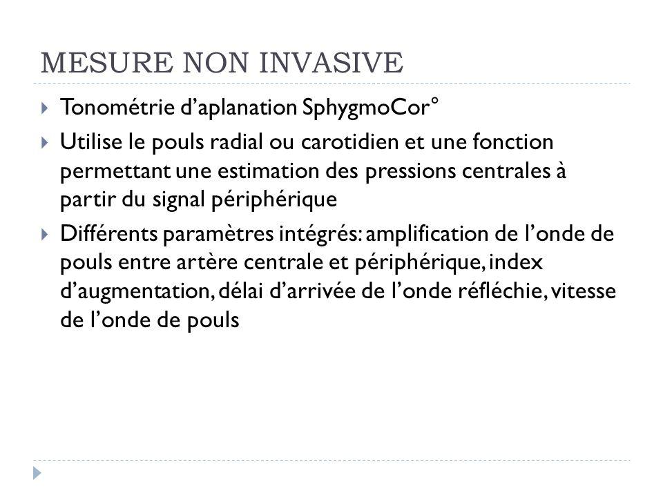 MESURE NON INVASIVE Tonométrie daplanation SphygmoCor° Utilise le pouls radial ou carotidien et une fonction permettant une estimation des pressions c