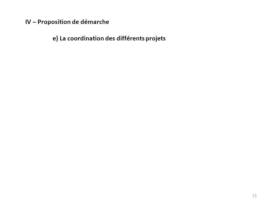 IV – Proposition de démarche e) La coordination des différents projets 15