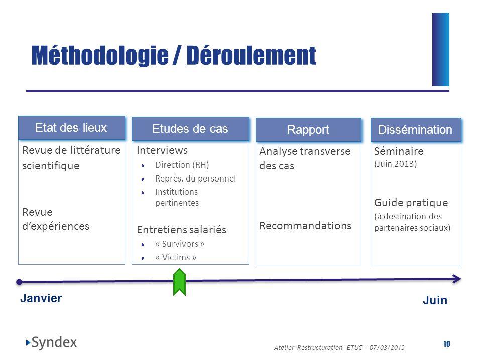 Atelier Restructuration ETUC - 07/03/2013 10 Méthodologie / Déroulement Revue de littérature scientifique Revue dexpériences Etat des lieux Interviews