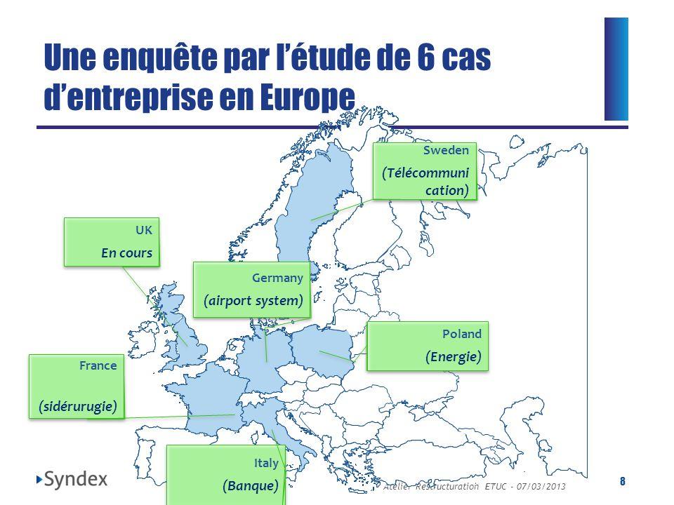 Atelier Restructuration ETUC - 07/03/2013 8 Une enquête par létude de 6 cas dentreprise en Europe UK En cours UK En cours Sweden (Télécommuni cation)