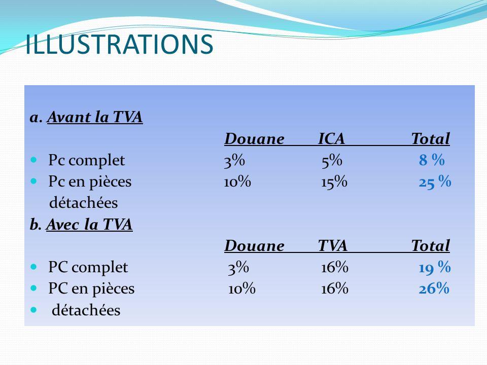 ILLUSTRATIONS a. Avant la TVA Douane ICA Total Pc complet 3% 5% 8 % Pc en pièces 10% 15% 25 % détachées b. Avec la TVA Douane TVA Total PC complet 3%