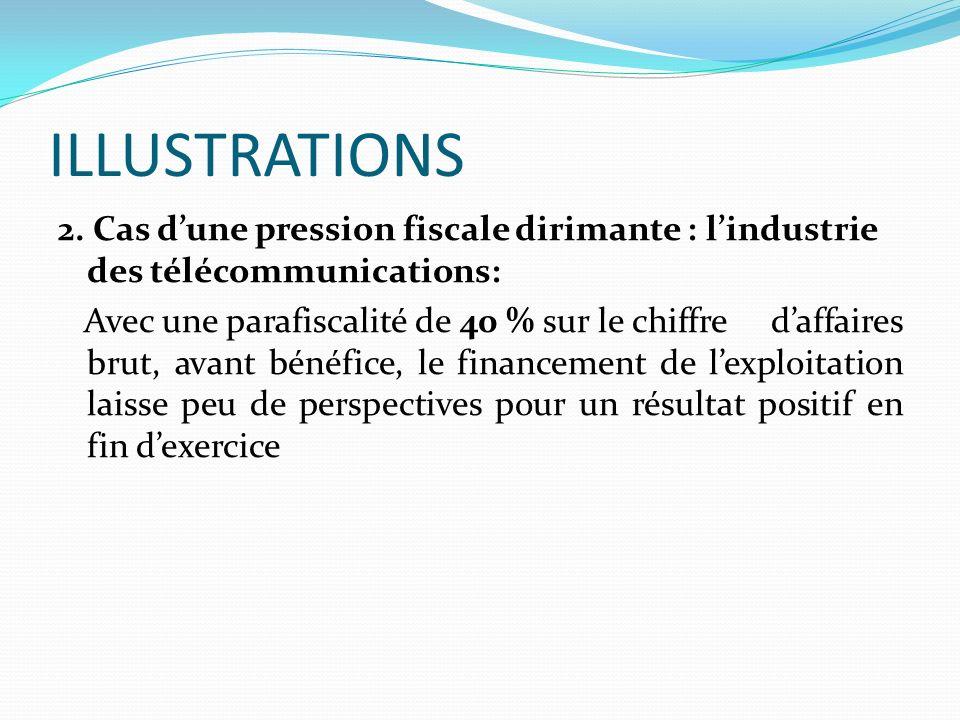 ILLUSTRATIONS 2. Cas dune pression fiscale dirimante : lindustrie des télécommunications: Avec une parafiscalité de 40 % sur le chiffre daffaires brut