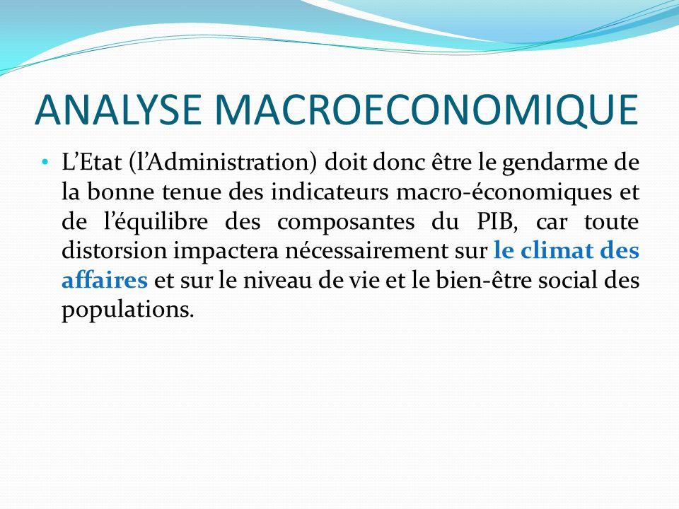 ANALYSE MACROECONOMIQUE LEtat (lAdministration) doit donc être le gendarme de la bonne tenue des indicateurs macro-économiques et de léquilibre des composantes du PIB, car toute distorsion impactera nécessairement sur le climat des affaires et sur le niveau de vie et le bien-être social des populations.