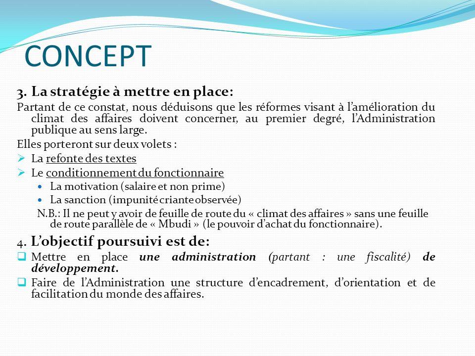 CONCEPT 3.