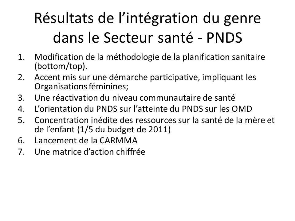Résultats de lintégration du genre dans le Secteur santé - PNDS 1.Modification de la méthodologie de la planification sanitaire (bottom/top).