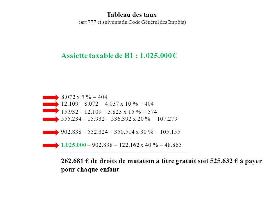 Tableau des taux (art 777 et suivants du Code Général des Impôts) Assiette taxable de B1 : 1.025.000 8.072 x 5 % = 404 12.109 – 8.072 = 4.037 x 10 % =