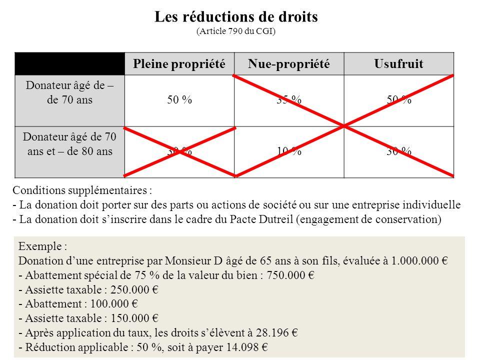 Les réductions de droits (Article 790 du CGI) Pleine propriétéNue-propriétéUsufruit Donateur âgé de – de 70 ans50 %35 %50 % Donateur âgé de 70 ans et
