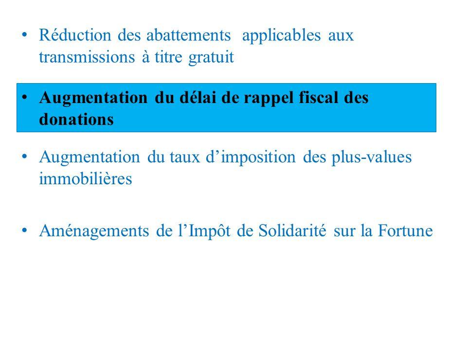 Réduction des abattements applicables aux transmissions à titre gratuit Augmentation du délai de rappel fiscal des donations Augmentation du taux dimp