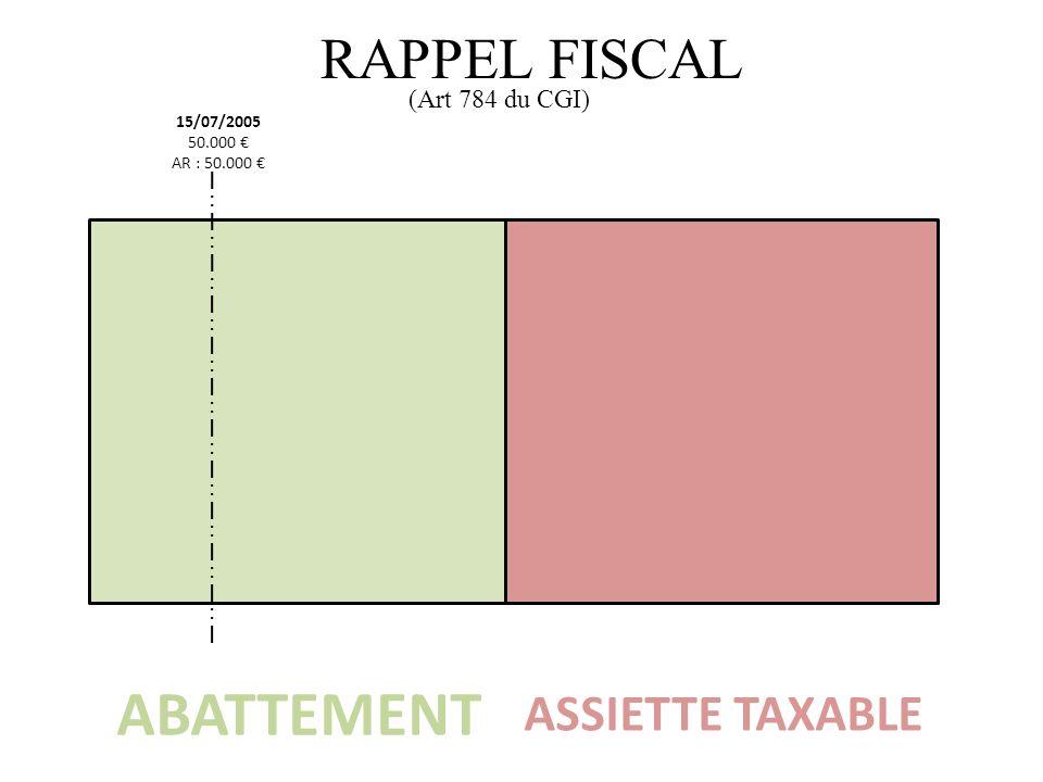 RAPPEL FISCAL ABATTEMENT ASSIETTE TAXABLE 15/07/2005 50.000 AR : 50.000 (Art 784 du CGI)